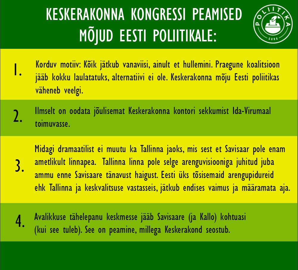 Keskerakonna konverentsi mõjud Eesti poliitikale