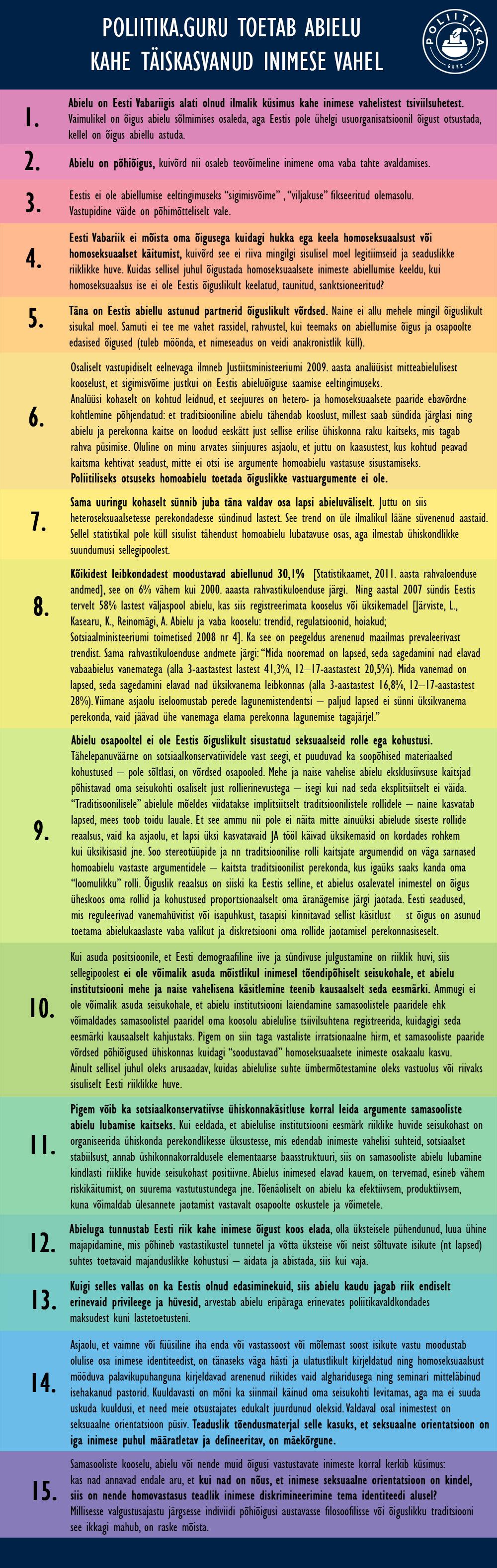 Argumendid homoabielu toetuseksFLAT3