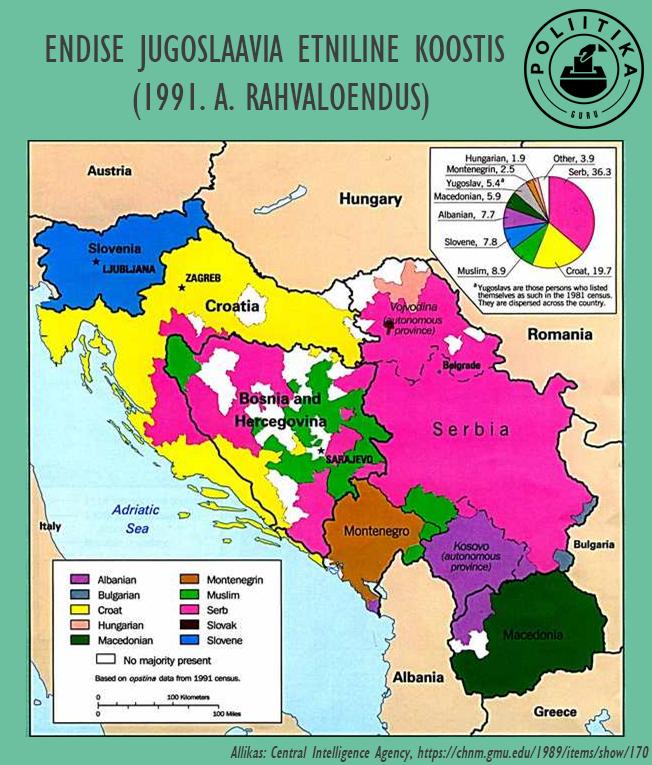 Joonis 1 Jugoslaavia rahvuslik koosseis