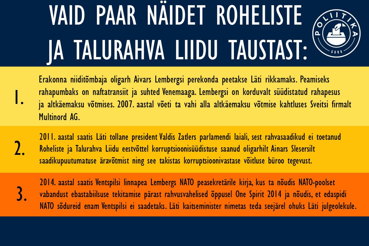 Läti roheliste taust