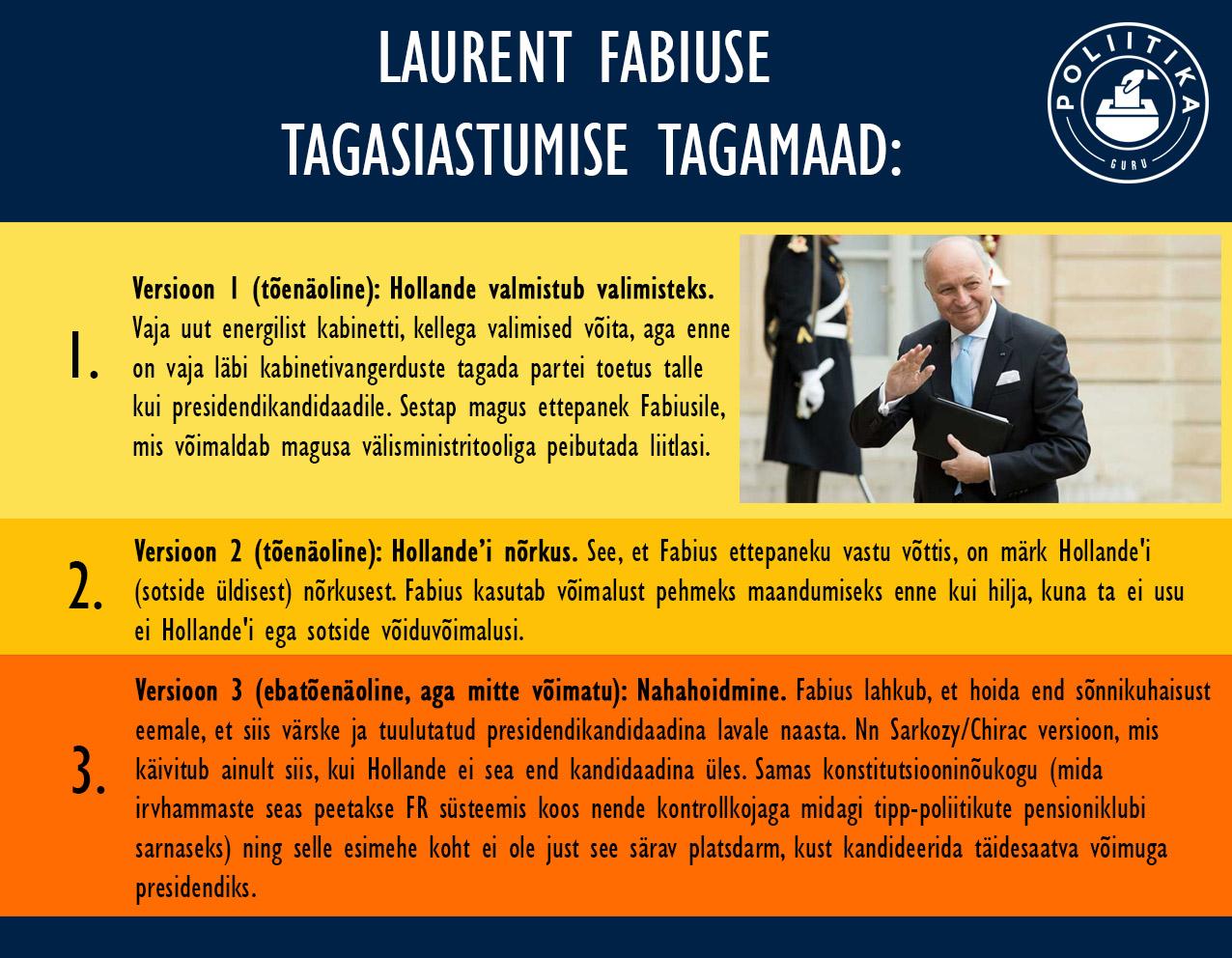 Prantsuse välisministri Fabiuse tagasiastumine