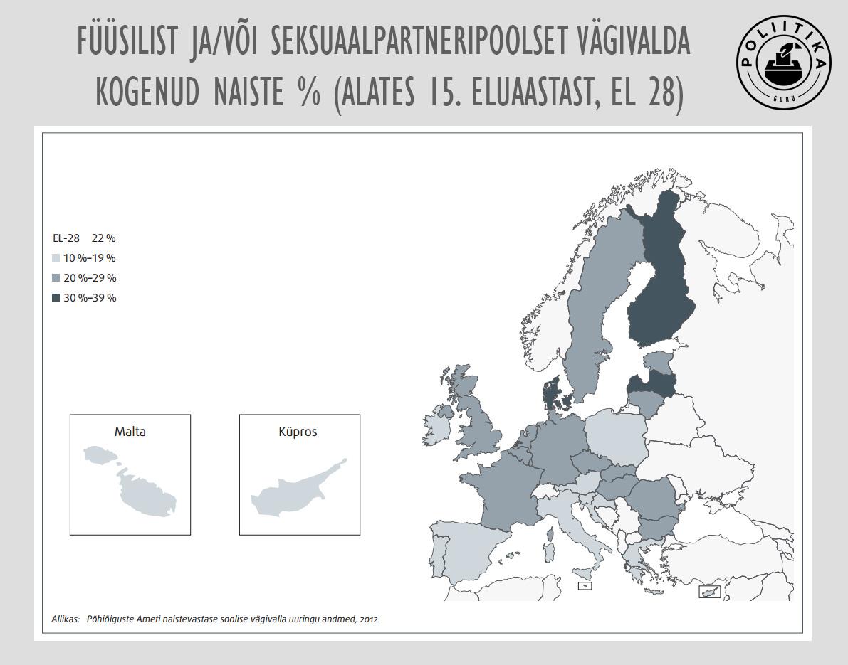 Vägivalda kogenud naised Euroopas