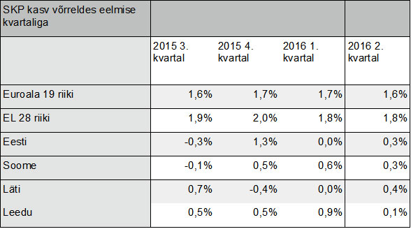 Tabel1-SKP-kasv