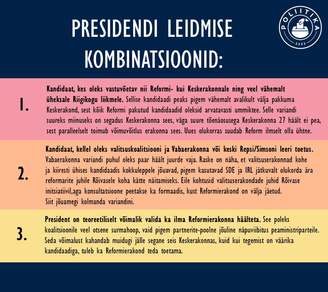 presidendi-leidmise-voimalused