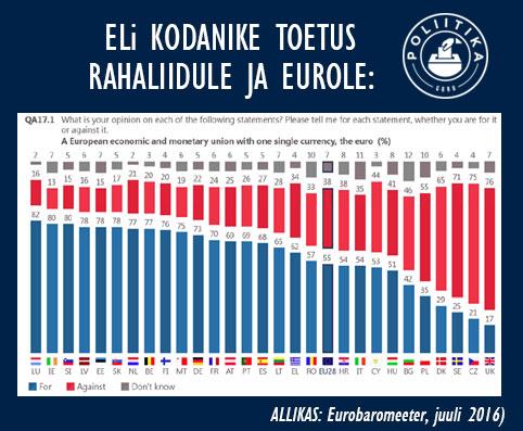 graaf1-toetus-eurole